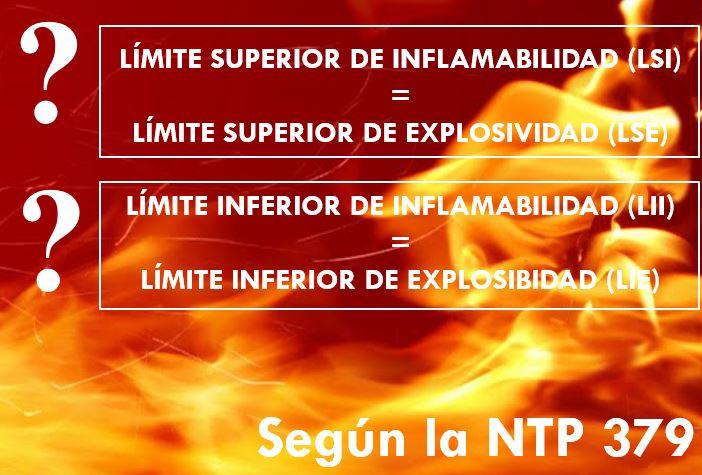 LIMITE INFERIOR Y SUPERIOR DE: INFLAMABILIDAD EXPLOSIVIDAD