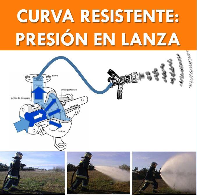 CURVA RESISTENTE PRESION EN LANZA