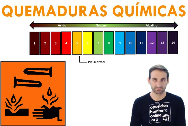 QUEMADURAS QUIMICAS