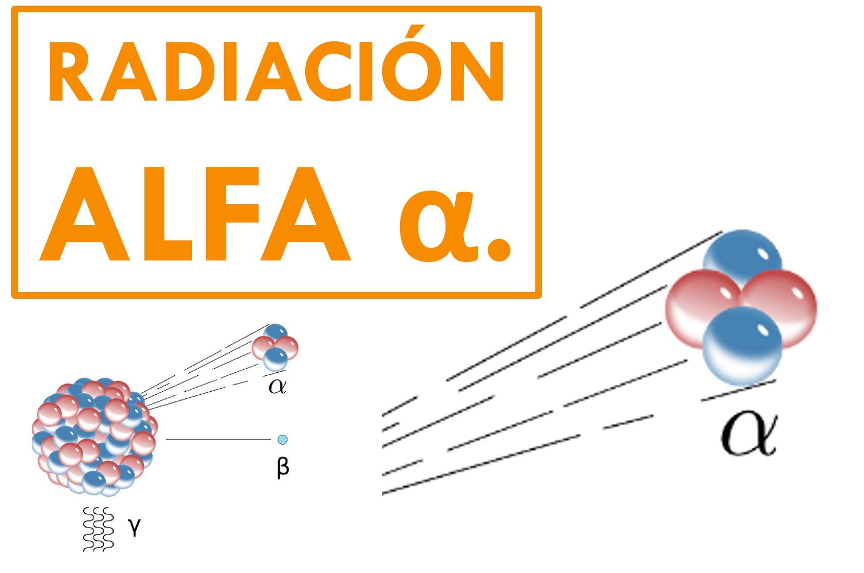 RADIACION ALFA.