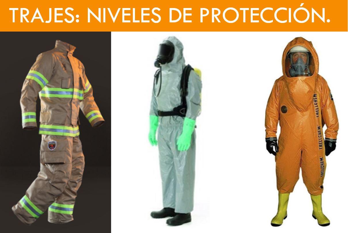 NIVELES DE PROTECCION