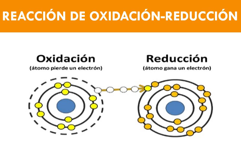 REACCION DE OXIDACION REDUCCION