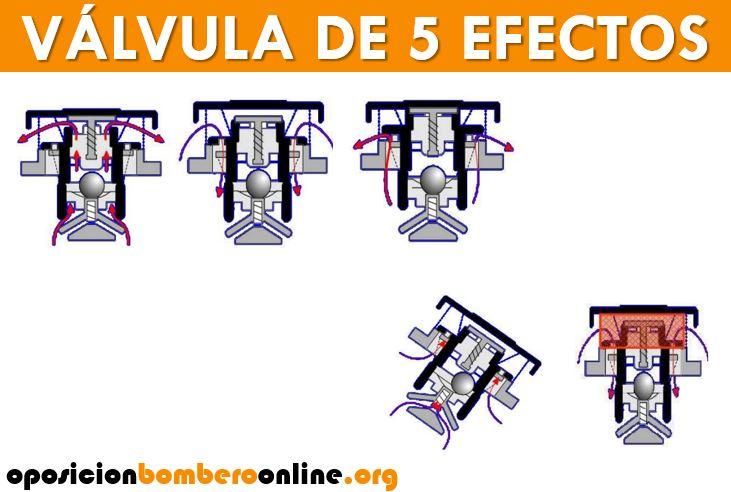 MMPP VALVULA DE 5 EFECTOS.