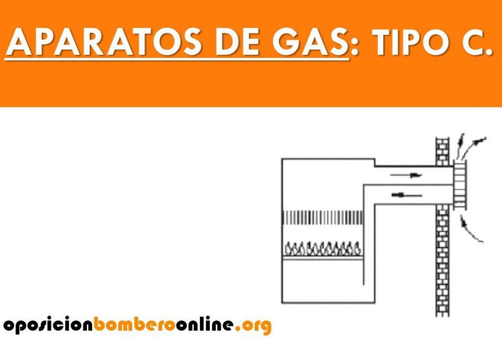 APARATO DE GAS TIPO C