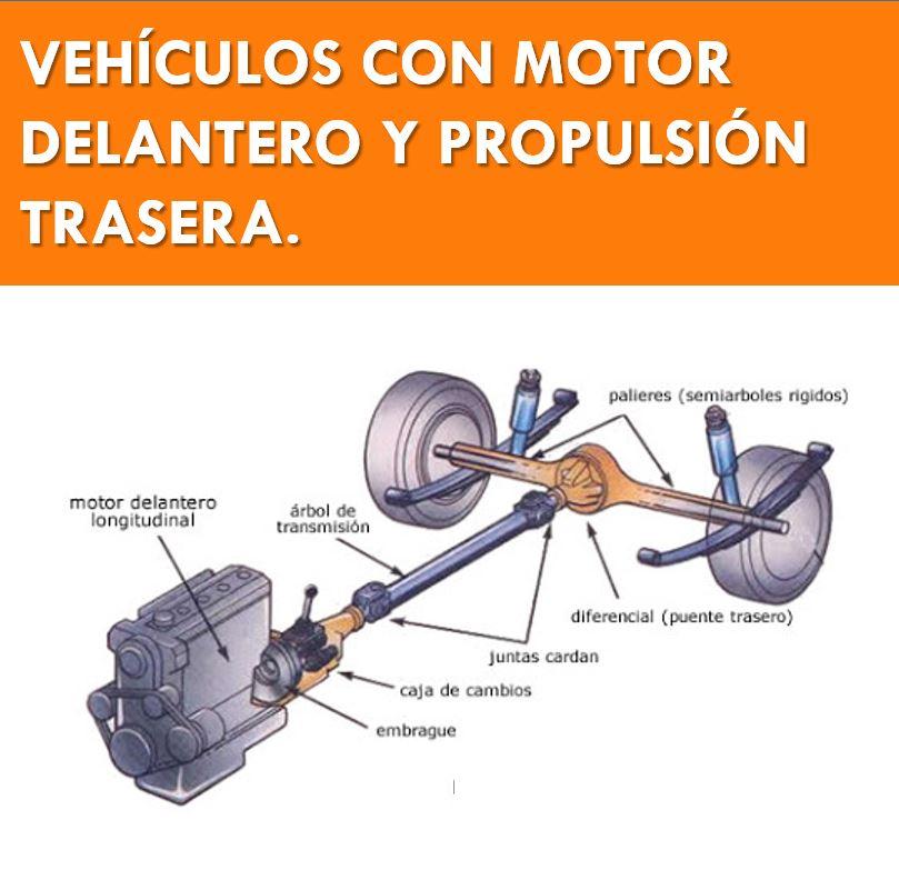MOTOR DELANTERO CON TRACCION TRASERA