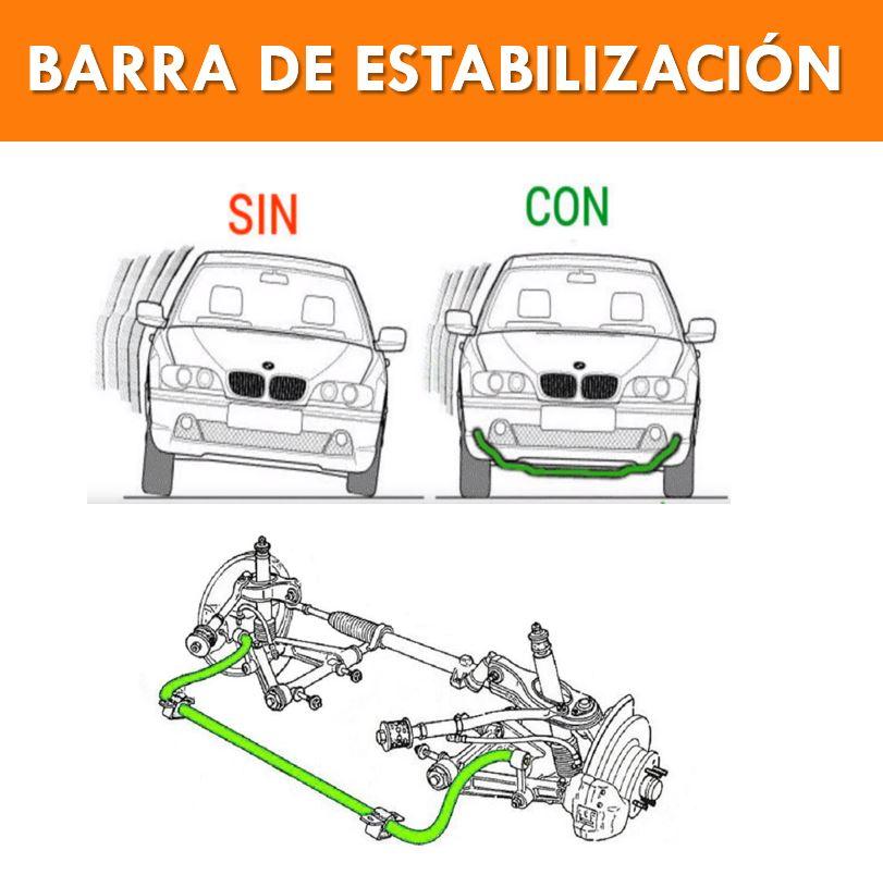 BARRAS DE ESTABILIZACION