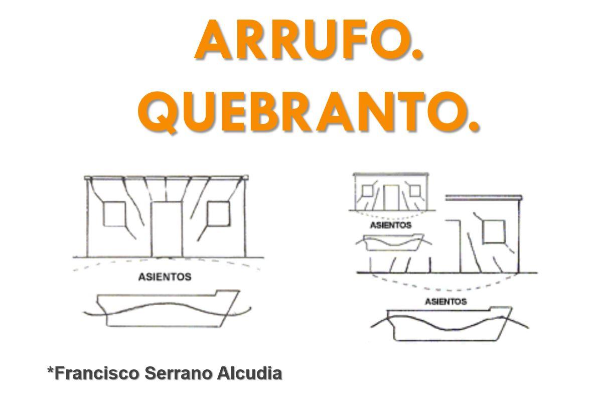 ARRUFO QUEBRANTO