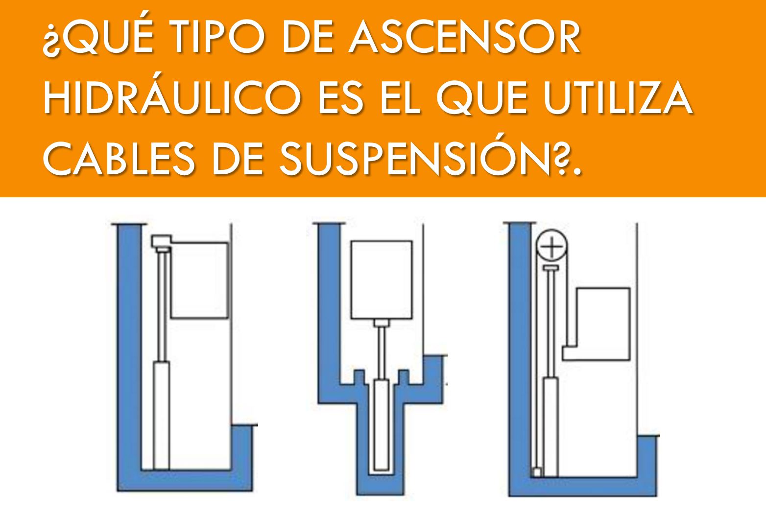 ASCENSOR HIDRAULICO CABLES DE SUSPENSION