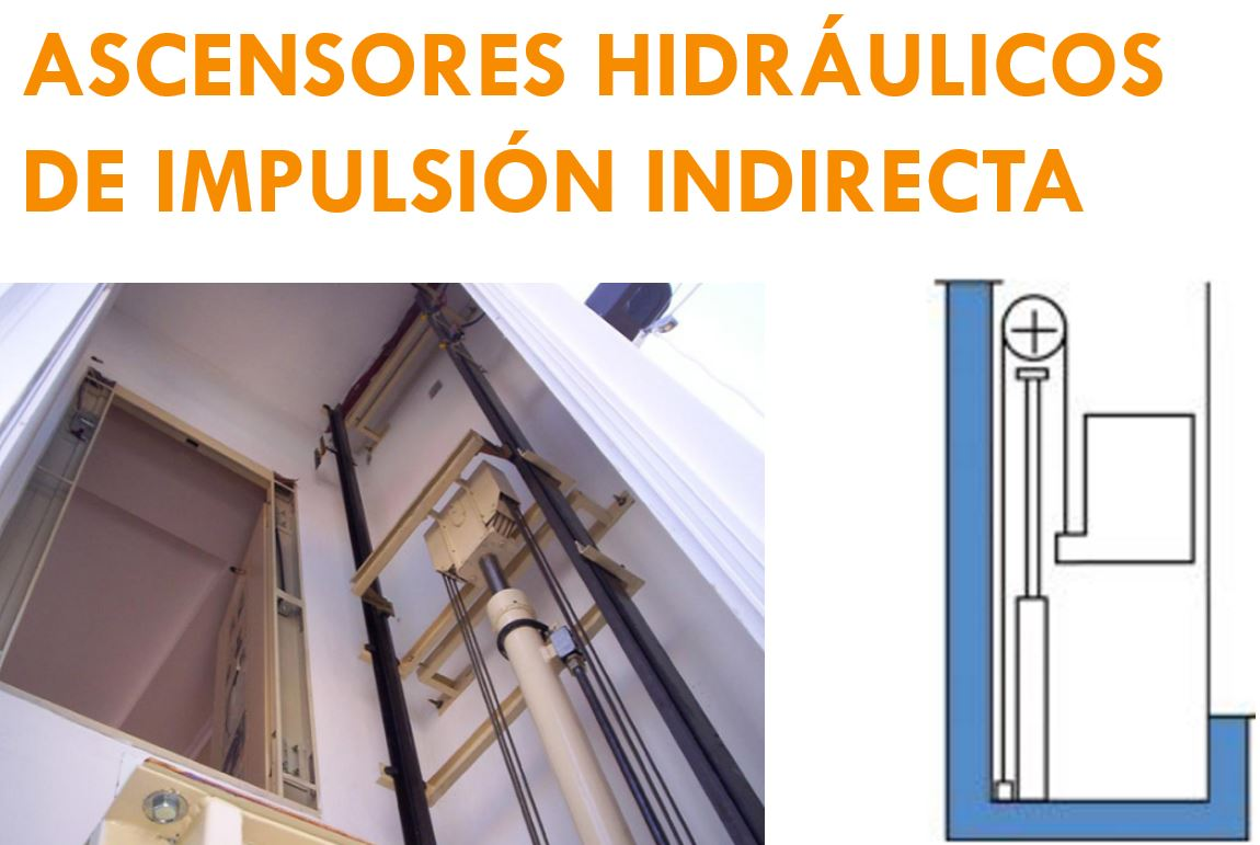 ASCENSORES HIDRAULICOS IMPULSION INDIRECTA