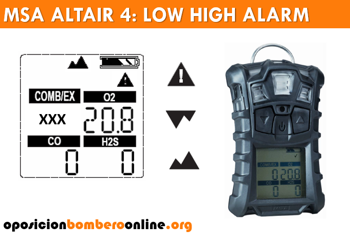 ALTAIR 4 LOW HIGH ALARM