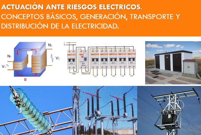 ELECTRICIDAD: CONCEPTOS, GENERACION, TRANSPORTE Y DISTRIBUICION