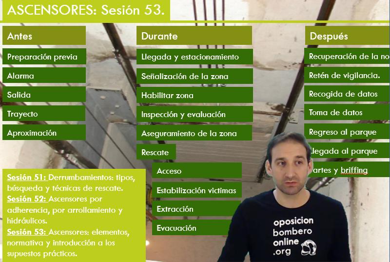 TIPOS DE EXAMENES A DESARROLLAR ASCENSORES